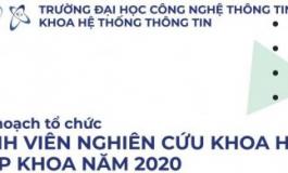 Thông báo Nghiên cứu khoa học sinh viên năm 2020